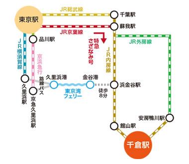 電車でのアクセスマップ